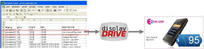 Display drive