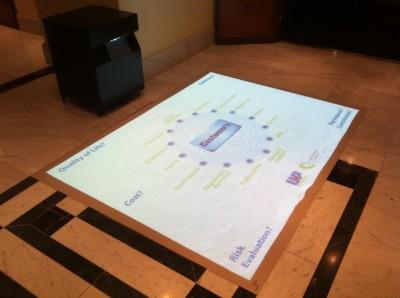 iFloor - interaktivní podlahová projekce