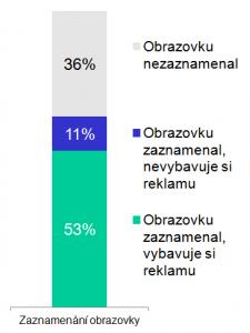 Dynamic signage kampaň Seznam.cz